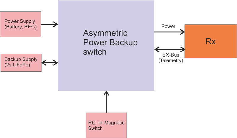 AsymetricPowerSwitch.png